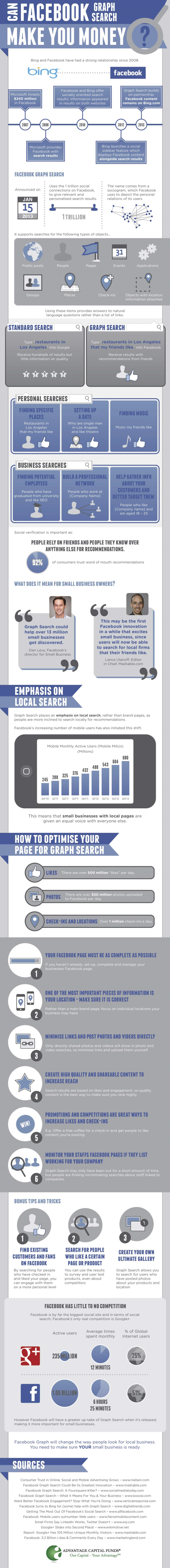 can-facebook-graph-search-make-you-money121-resized-600
